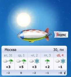 Красноярск прогноз погоды на сегодня